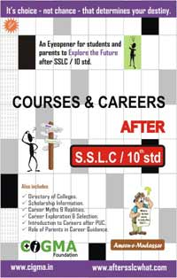 Best career options after 10th in india